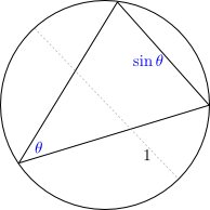 The sine of an angle inscribed in a unit circle is equal to the length of the subtended chord!
