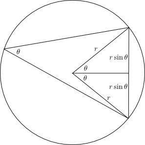 Proof of the law of sines