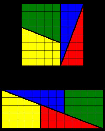A geometrical paradox