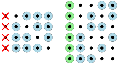 Size-3 subsets of 5 elements, grouped by first element