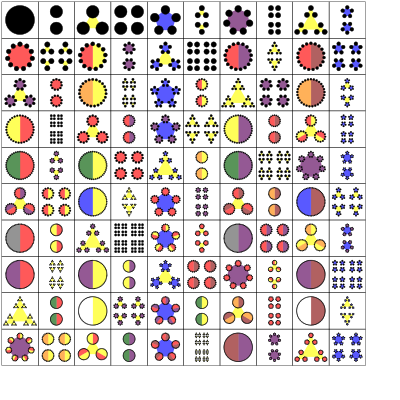 how to make a modulo art in math